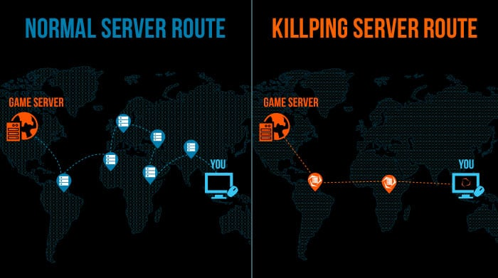 Guide to Solve Overwatch Internet Connection Issues - Kill Ping