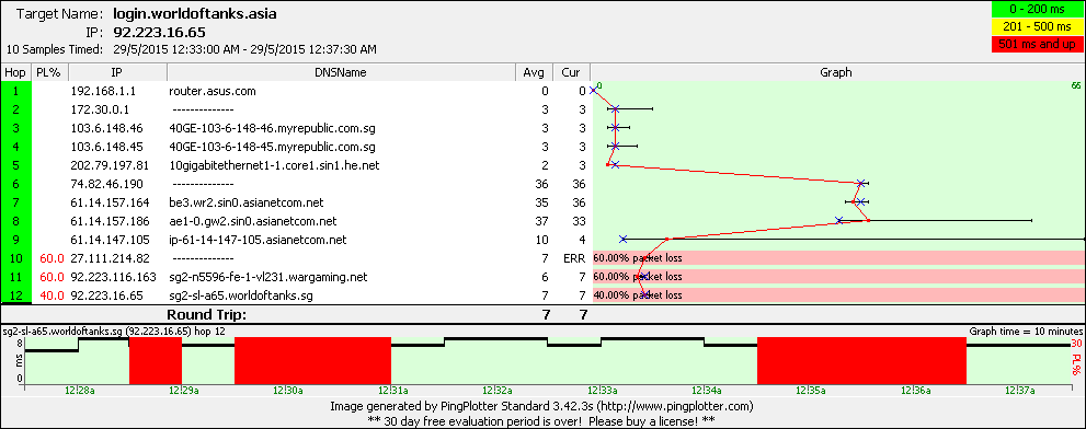 Fix Lag And Packet Loss On MyRepublic In Singapore - Kill Ping