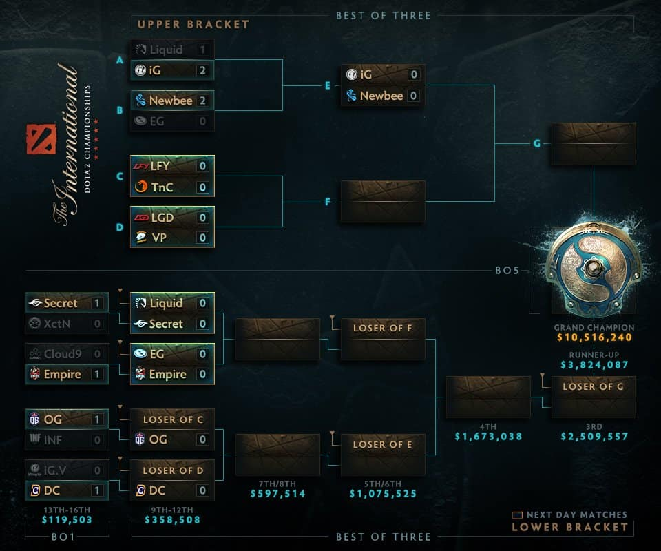 team liquid invictus gaming