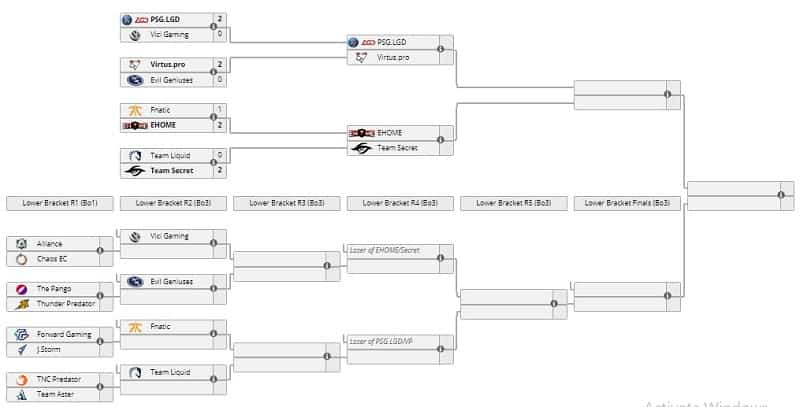 Chongqing Major Bracket