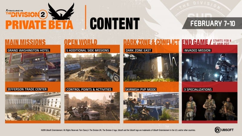 td2 content map