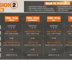 Tom Clancy's The Division 2 PC Features And Specs